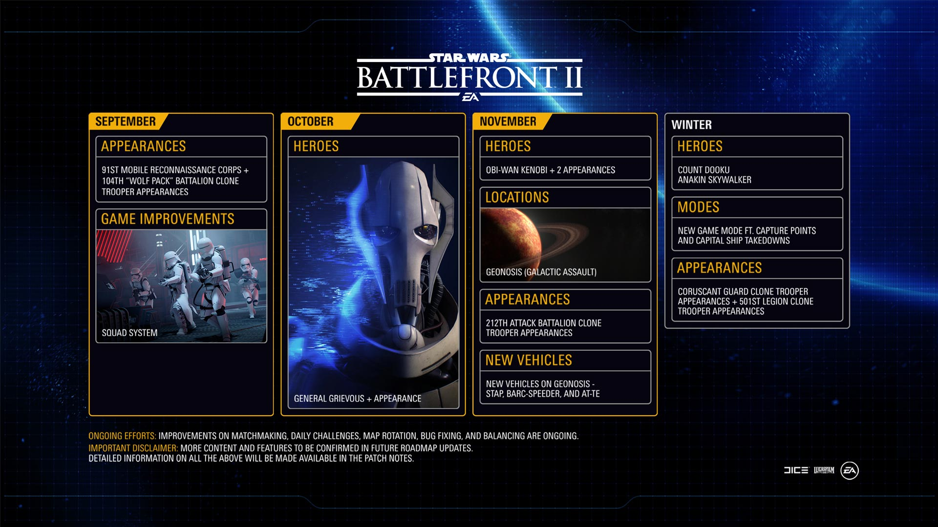 Battlefront 2: Winter Roadmap.