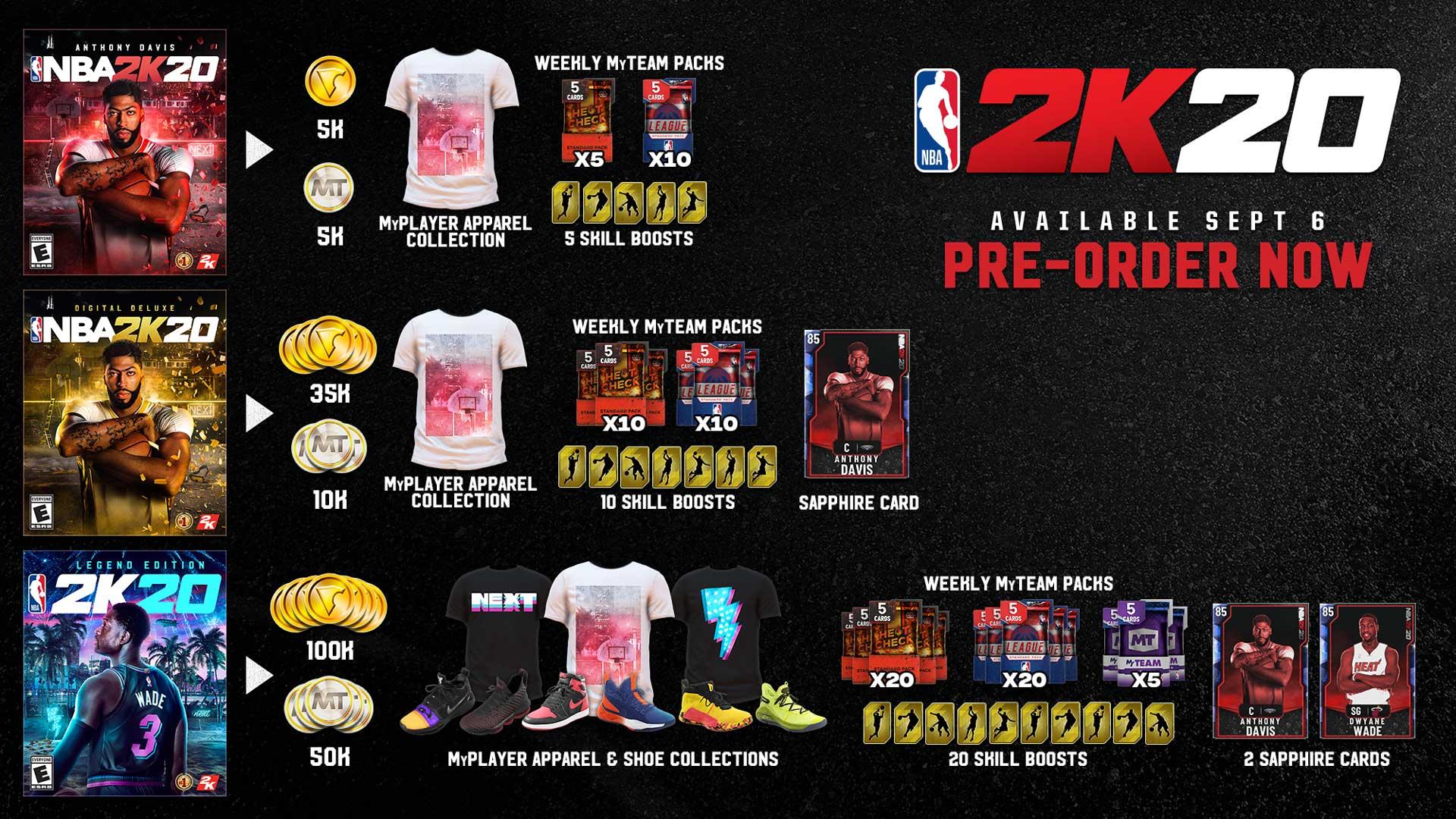 NBA 2K20 editions