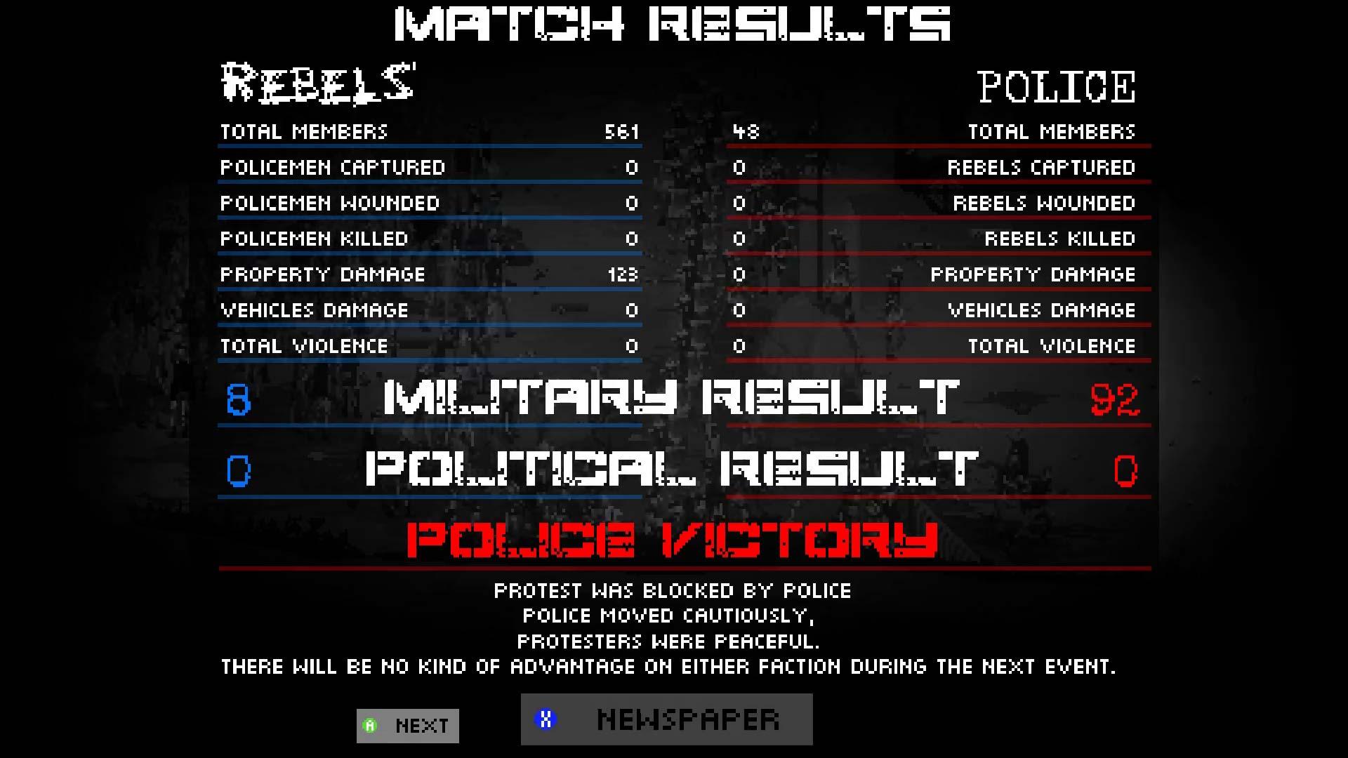 RIOT: Civil Unrest result screen